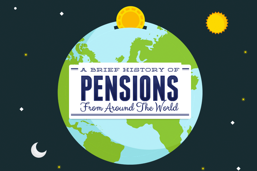 A Brief History of World Pensions - Animated